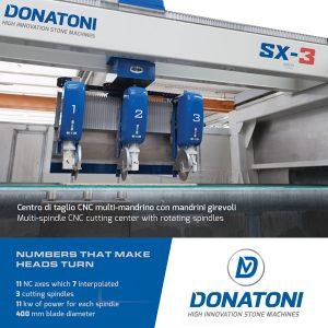 multi blade CNC