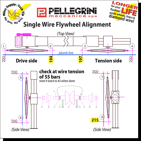 Single Wire Flywheel Alingment