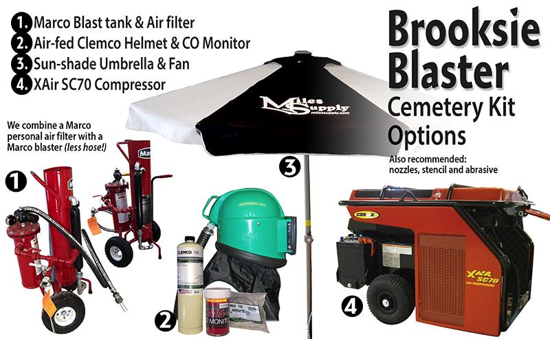 brooksie kit components