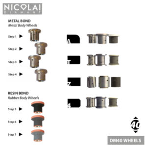 Nicolai DM40 profile wheels