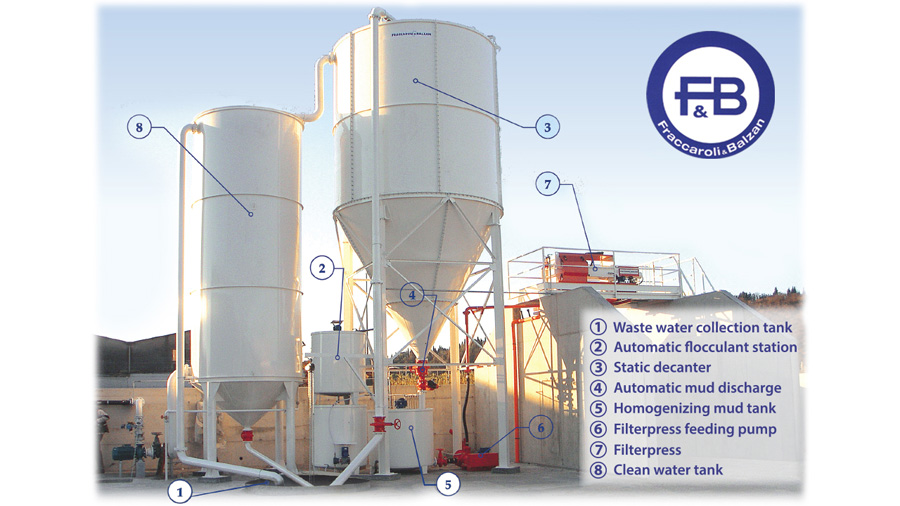 Fraccaroli & Balzan Water Treatment